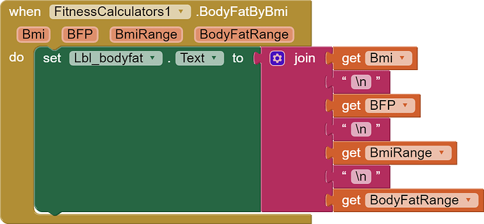 display bmi body fat by bmi and ranges