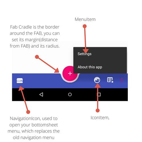 widgetexplanation
