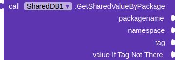 component_method(3)